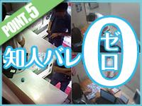 フィーリングin町田