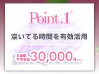 もんげぇー熟女 岡山店