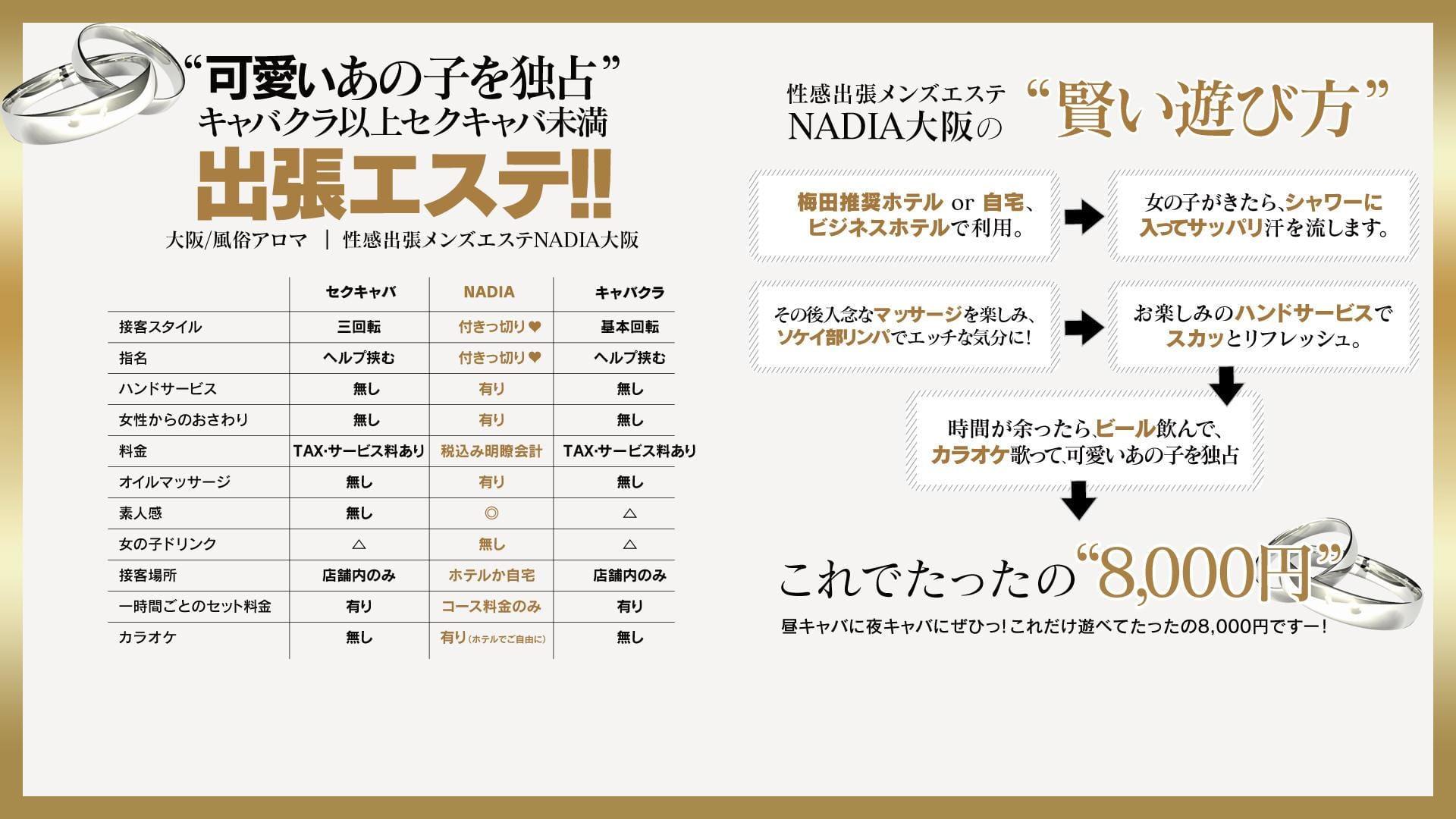 NADIA大阪店(ナディア大阪店)