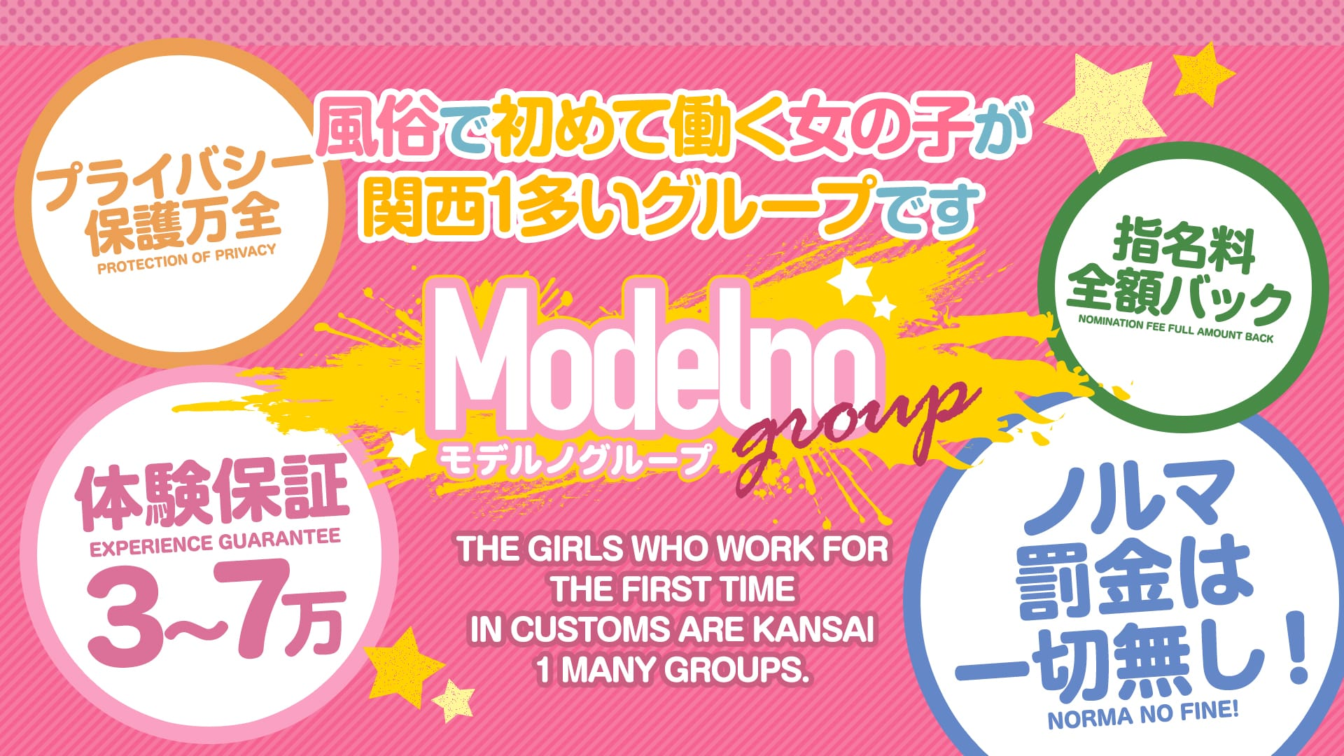Modelnoグループ 極選デリバリー
