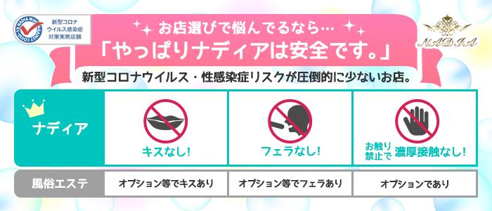 アロマエステ NADIA 京都店の求人画像