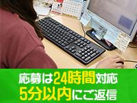 五反田モンデミーテ(シンデレラグループ)
