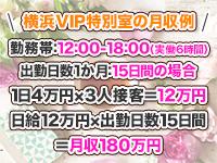 横浜VIP特別室で働くメリット3