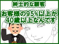 名古屋人妻デリヘル・桜屋