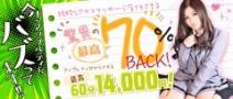 アップルティのお給料は、 60分最高¥14000バックします!