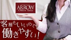 横浜アローに在籍する女の子のお仕事紹介動画