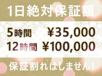 ドMなバニーちゃん 香川・高松店で働くメリット9