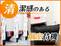 五反田アネージュ