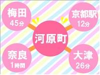 京都の痴女鉄道で働くメリット7