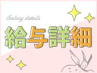 大阪ガールフレンズ