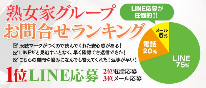 熟女家堺東店の求人情報