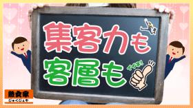 熟女家堺東店に在籍する女の子のお仕事紹介動画