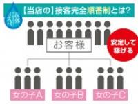 洗体アカスリとHなスパのお店(札幌ハレ系)で働くメリット5