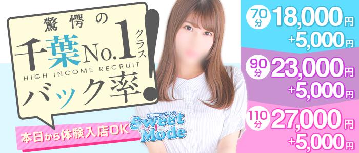 体験入店・Sweet Mode