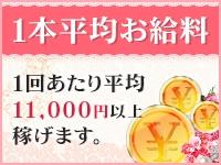 横浜コスプレデビュー(シンデレラグループ)