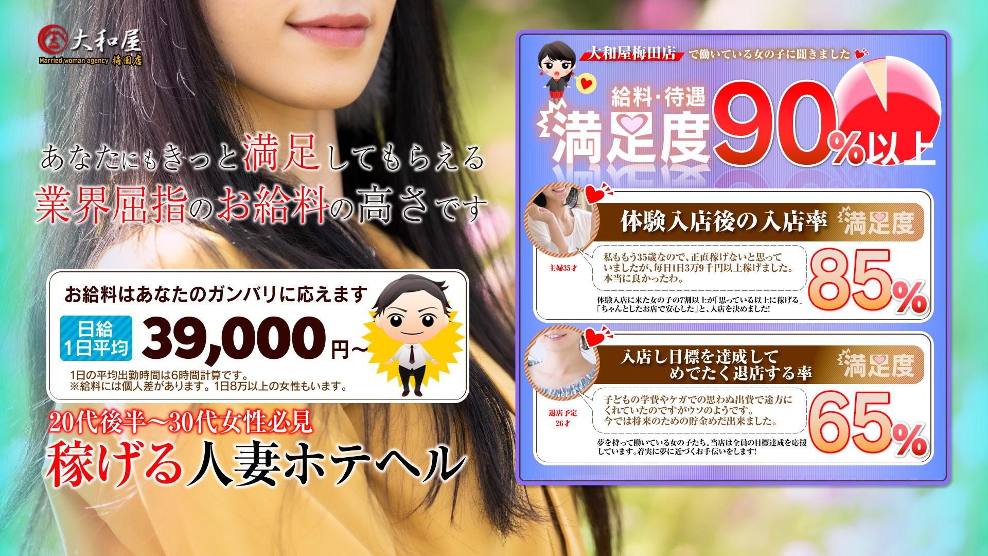 大和屋 梅田店の求人画像